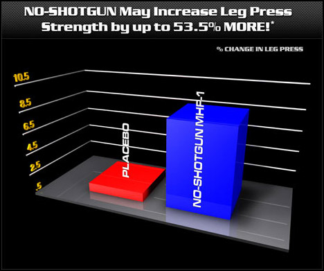 NO Shotgun MHF-1 by VPX at Bodybuilding.com - Lowest Prices on NO ...