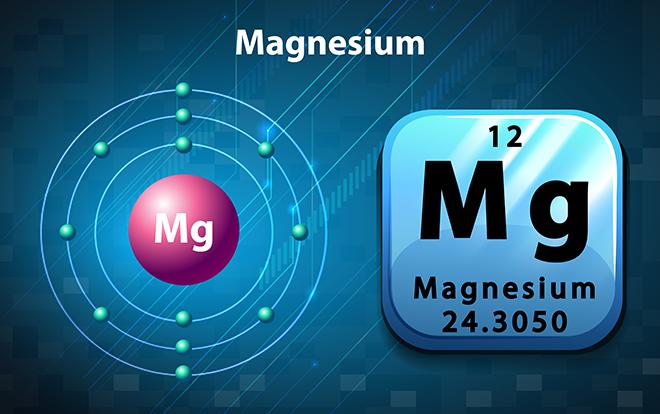 Magnesium chart displaying graphics