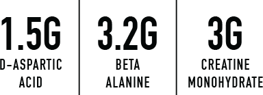 1.5 aspartic acid, 3.2g beta alanine, 3g creatine monohydrate