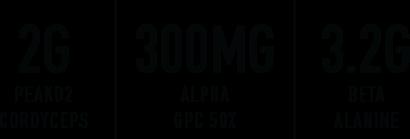 2g peako2 cordcrps, 300mg alpha gpc 50%, 3.2g beta alanine