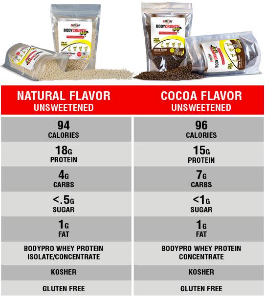 BodyCrunch Flavor Comparision