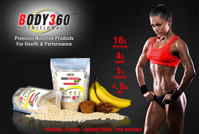 Body 360 Graphic
