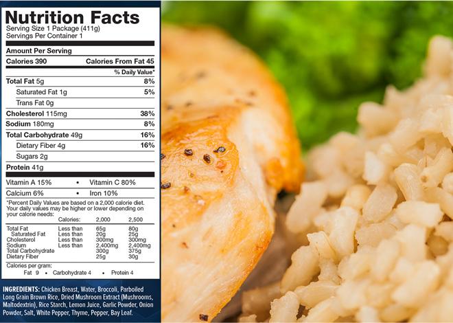 Chicken And Broccoli Diet Bodybuilding
