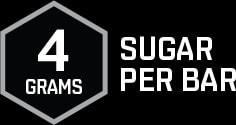 4g Sugar Per Bar