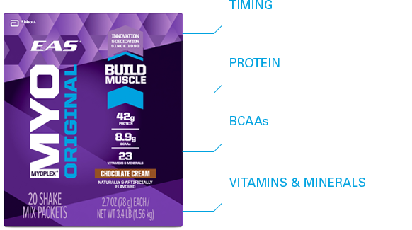 Timing: Post-Workout. Protein:42g. BCAAs: 8.9g. Vitamins and Minerals: 23.