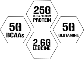 25g Ultra-Premium Protein. 5g BCAAs. 2.6g Leucine. 5g Glutamine.