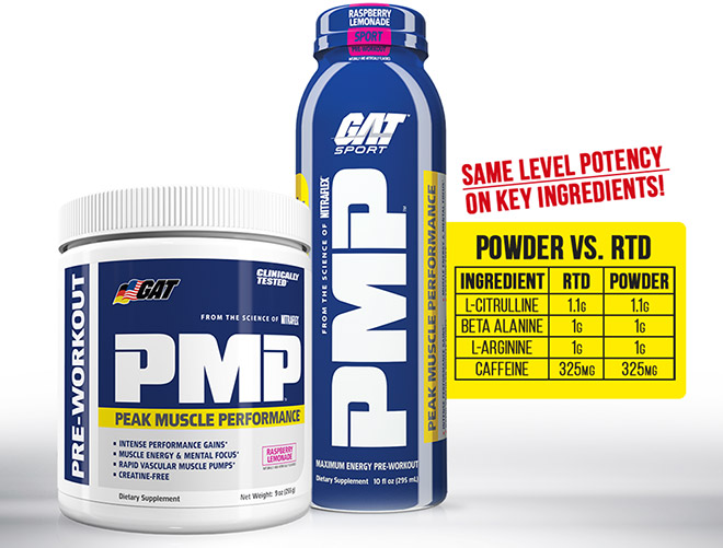 GAT Sport PMP. Same level potency on key ingredients!