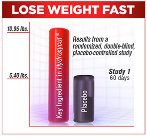 Lose Weight Fast Chart