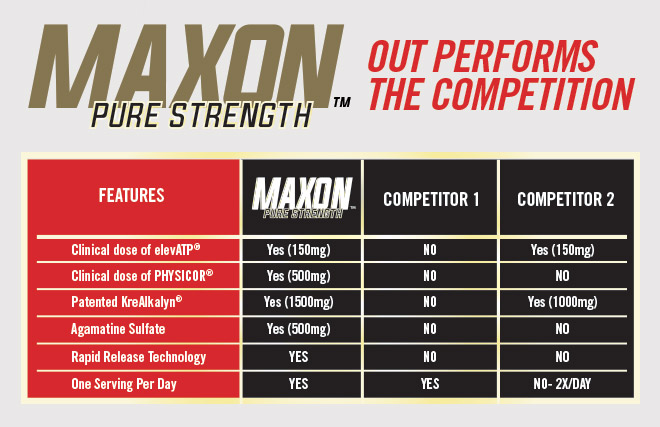 Maxon Pure Strength. Out Performs the Competition.