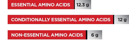 Per Serving. Essential Amino Acids 12.3g. Conditionally Essential Amino Acids 12g. Non-Essential Amino Acids 6g.