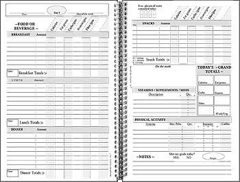 DietMinder Page Details