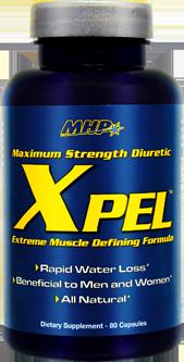Xpel price