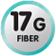 17g Fiber