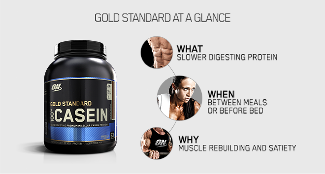 Gold Standard at a glance. What: Slower digesting Protein. When: Between meals or before bed. Why: Muscle Building and Statiety