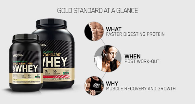 Gold Standard at a glance. What: Faster digesting protein. When: Post-work out. Why: Muscle Recovery and Growth.