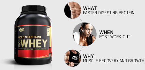 What: Faster Digesting Protein. When: Post Workout. Why: Muscle Recovery and Growth.