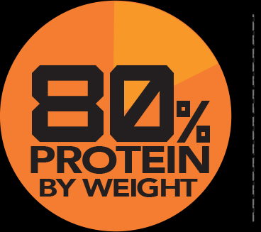80% PROTEIN BY WEIGHT