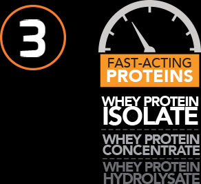 Fast-Acting Proteins. Whey Protein Isolate. Whey Protein Concentrate. Whey Protein Hydrolysate.