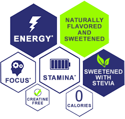 Graphic detailing rebild, lean muscle and swetened with stevia graphic