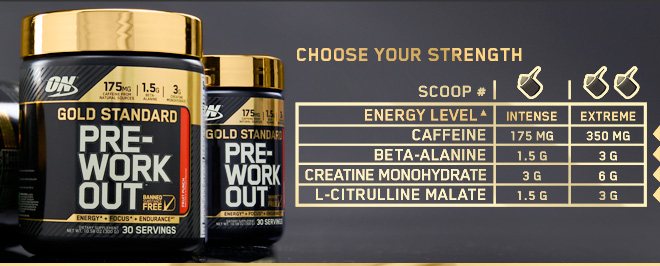 Choose Your Strength. Scoop. Energy Level. Intense. Extreme. Energy Level. Caffeine. Beta-Alanine. Creatine Monohydrate. L-Citrulline Malate.