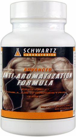Anti-Aromatization Formula