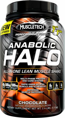 new anabolic halo reviews
