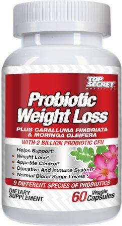 Lose fat gain curves image 6