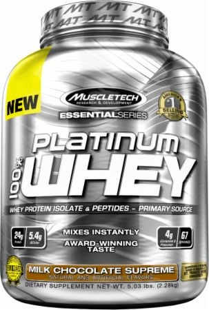 Whey protein supplement study