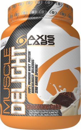 Image for Axis Labs - Muscle Delight