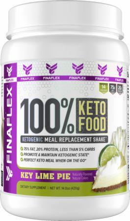 100% Keto Food