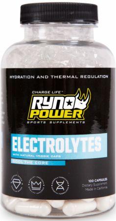 Electrolytes Capsules