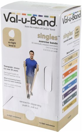 Low Powder Resistance Band
